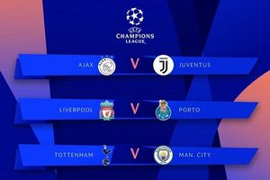 Tứ kết Champions League: Barcelona đối đầu Man United