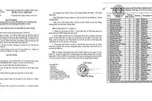 Quảng Ngãi: Thanh tra vụ nghi lập danh sách thương binh 'ảo' để trục lợi
