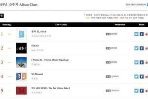 BXH Gaon tuần này: TXT vượt 2 đàn chị Sunmi và Hyomin (T-ara)