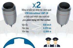 Giải mã dòng máy bay khiến Boeing chao đảo: Boeing 737 MAX 8 có gì đặc biệt?
