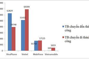 Sau 4 tháng, VinaPhone tăng thêm hơn 23.000 thuê bao nhờ MNP