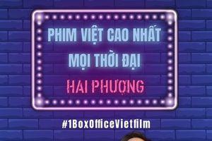 Phim của 'đả nữ' Ngô Thanh Vân lập kỷ lục phim Việt có doanh thu cao nhất lịch sử
