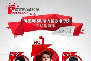 Kết quả BXH chỉ số ảnh hưởng của ca sĩ, diễn viên Hoa ngữ giữa tháng 3