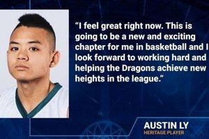 Chưa về Danang Dragons, Austin Ly đã nói 1 điều khiến NHM 'ấm lòng'