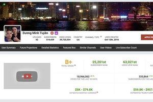 Sau Khá Bảnh, Youtube khóa kênh Dương Minh Tuyền