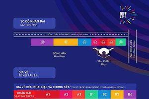 Công bố giá vé xem lễ hội pháo hoa quốc tế Đà Nẵng 2019