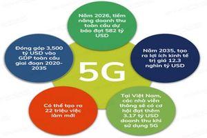 Công nghệ 5G và những cơ hội mới cho doanh nghiệp