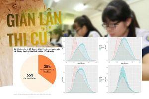 9 trường đại học lớn ở Hà Nội đã xác định được thí sinh gian lận thi