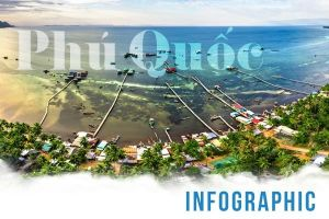 Kiên Giang làm lớn, Phú Quốc 'thành phố thiên đường' giữa biển khơi