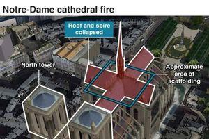 Pháp mở cuộc thi thiết kế tháp Nhà thờ Đức Bà