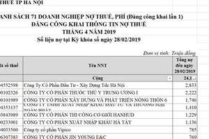 Công khai danh sách 191 DN nợ thuế, phí