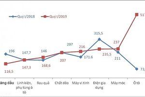 Ngoài ô tô, Việt Nam nhập nhiều hàng hóa gì từ Thái Lan?
