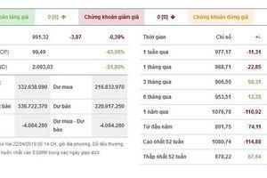 Thị trường ảm đạm, lợi nhuận của các công ty chứng khoán giảm sút