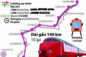 10 tỷ USD làm cao tốc TP HCM – Cần Thơ