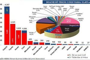 Thaco sẽ chuyển thành tập đoàn đa ngành, kinh doanh chuỗi trung tâm thương mại