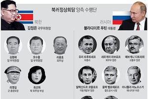 Quan chức nào sẽ tham dự đàm phán thượng đỉnh với lãnh đạo Nga-Triều?