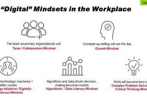 5 tư duy cần có trong công sở thời 4.0