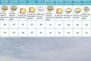 Tin nắng nóng và dự báo thời tiết 5 ngày nghỉ lễ 30/4 và 1/5