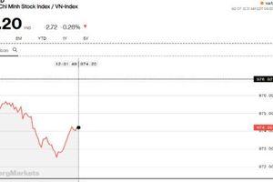 Chứng khoán chiều 25/4: Cổ phiếu trụ thiếu động lực, sắc đỏ lấn át toàn sàn