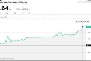 Chứng khoán chiều 26/4: VRE và VHM đồng loạt tăng trên 2%