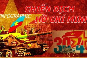 Infographic: Diễn biến thần tốc chiến dịch Hồ Chí Minh 30/4/1975