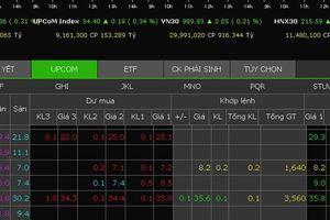 Nhà đầu tư nước ngoài mua ròng cổ phiếu gấp 10 lần tháng 3