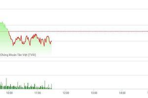 Chứng khoán sáng 9/5: VHM 'bốc hơi' hơn 5.000 tỷ, VN-Index ngấp nghé thủng 950