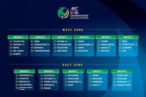 Hai đội tuyển U16 và U19 Việt Nam gặp khó tại vòng loại châu Á 2020