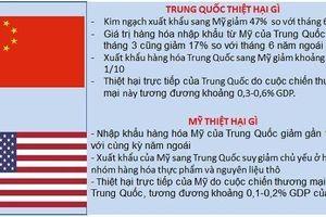 Tuần lễ nhạy cảm của chứng khoán Việt trước áp lực chiến tranh thương mại