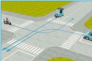 Xe nào được ưu tiên khi đi qua đường giao nhau?