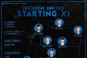 Trực tiếp Incheon United vs Pohang: Công Phượng trở lại đội hình chính