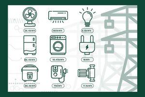 Muốn đóng ít tiền điện phải sử dụng tiết kiệm thế nào?