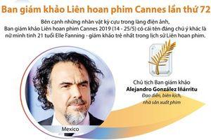 Ban giám khảo Liên hoan phim Cannes lần thứ 72