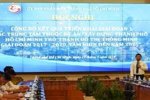 TP HCM tiếp tục mở rộng, hoàn thiện Trung tâm điều hành Đô thị thông minh