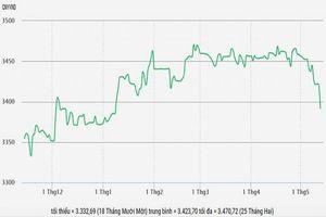 'Sóng' tỷ giá (Kỳ I): Lo tác động gián tiếp