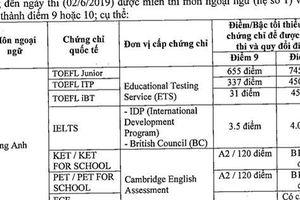 Đà Nẵng đã đưa ra 3 phương án trước khi thay đổi quy định tuyển sinh lớp 10