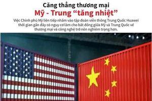 Căng thẳng thương mại Mỹ-Trung 'tăng nhiệt'