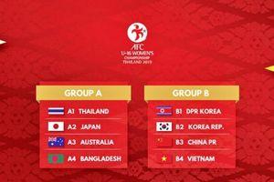 Bốc thăm vòng chung kết U19 và U16 nữ châu Á 2019