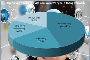 Công nghệ chiếm gần 45% vốn đầu tư Việt Nam ra nước ngoài