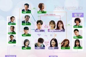 Ba lý do bạn nên xem 'The Secret Life of My Secretary' của Kim Young Kwang và Jin Ki Joo