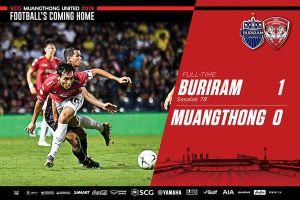 Xuân Trường vào sân, Burriram đánh bại đội bóng của Văn Lâm