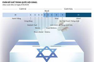 Israel sẽ tổ chức tổng tuyển cử lần hai