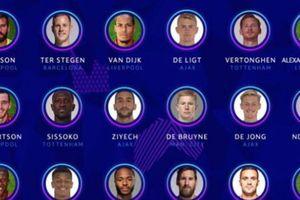 Premier League 'thống trị' Đội hình xuất sắc nhất Champions League