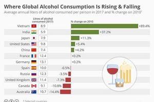 Nỗi lo về một 'thiên đường bia rượu'