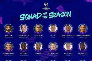 Công bố đội hình xuất sắc nhất Champions League 2018-2019
