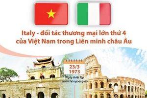 Italy là đối tác thương mại lớn thứ 4 của Việt Nam