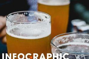 Dự thảo luật về rượu, bia thay đổi thế nào sau các lần sửa