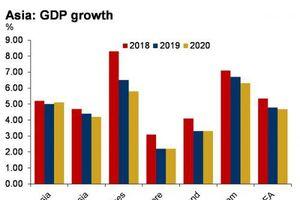 ICAEW: Kinh tế Việt Nam tăng trưởng nhanh nhất Đông Nam Á
