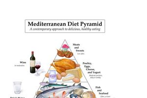 Giữ dáng với thực đơn Địa Trung Hải