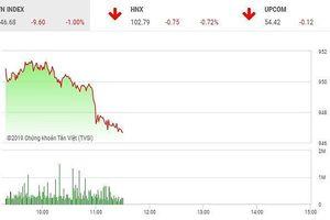 Phiên sáng 6/6: Sắc đỏ lấn át, VN-Index quay đầu giảm điểm